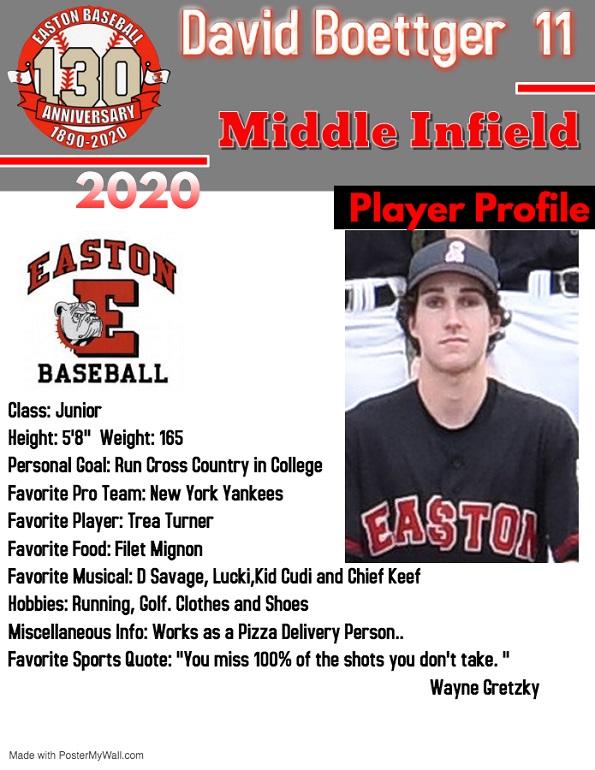 David Boettger Profile